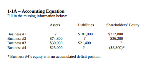 example of accounting equation
