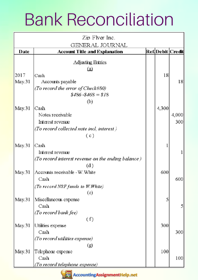 how to do the bank reconciliation accounting