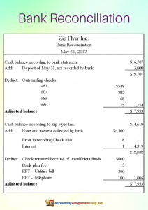 bank reconciliation sample