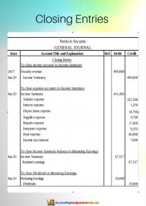 closing entries accounting sample