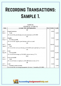 recording financial transactions sample